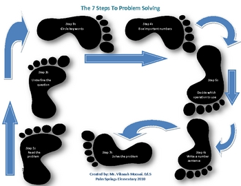 The 7 Steps to Problem SOlving