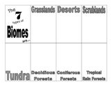 The 7 types of biomes