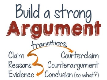 The 8 Elements of an Argument Posters (CCSS)
