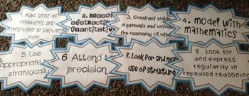 The 8 Mathematical Practices (CCSS) Classroom Posters
