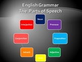 The 8 Parts of Speech PowerPoint