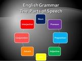 The 8 Parts of Speech Prezi