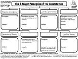 The 8 Principles of the Constitution Organizer