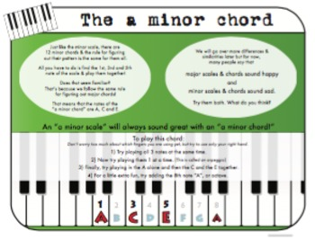 The A minor Chord for Piano