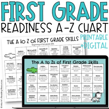 The A to Z of First Grade Skills