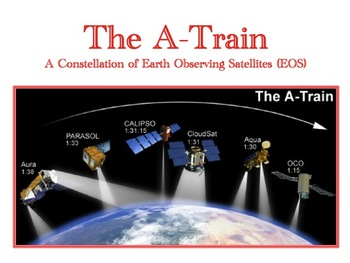 The A-train: A Constellation of Earth Observing Satellites (EOS)