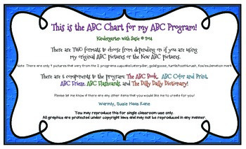 The ABC Chart