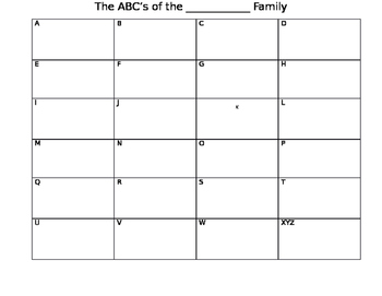 The ABC's of......