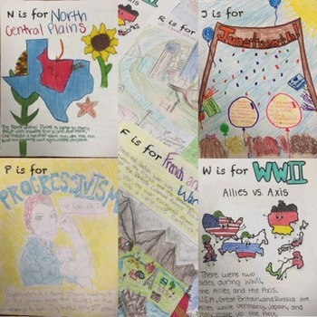 The ABC's of History- A Fun Unit Project!