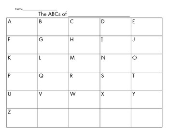 The ABCs of...
