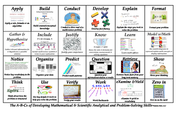 The ABCs of Developing Mathematical & Scientific Analytical-Problem-Solving