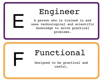 The ABC's of Engineering