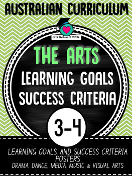 The ARTS 3-4  MUSIC, DRAMA, MEDIA, VISUAL ARTS, DANCE learning GOALS Posters. AC