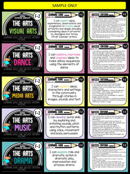 The ARTS F-2  MUSIC, DRAMA, MEDIA, VISUAL ARTS, DANCE  INTENTIONS Posters. AC