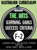 The ARTS F-2  MUSIC, DRAMA, MEDIA, VISUAL ARTS, DANCE learning goals Posters. AC