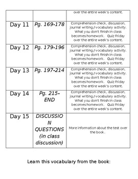 The Absolutely True Diary of a Part-Time Indian READING SCHEDULE / UNIT PLAN