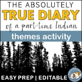 The Absolutely True Diary of a Part-time Indian Themes Textual Analysis Activity