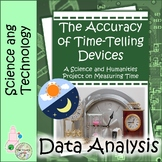 Data Analysis Project: Accuracy of Time-Telling Devices