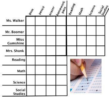 Logic Puzzle for 4th Grade Test Prep