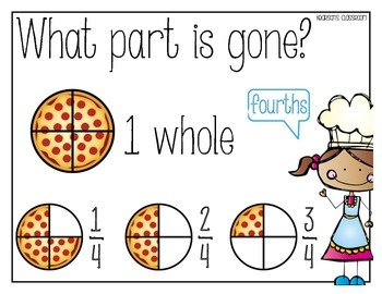 The Action of Fractions - Introduction to Fractions