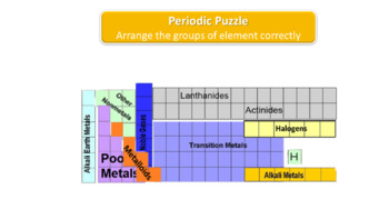 The Periodic Table and Trends Activities