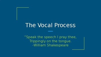The Actor's Voice Powerpoint