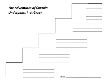 The Adventures of Captain Underpants Plot Graph - Dav Pilkey