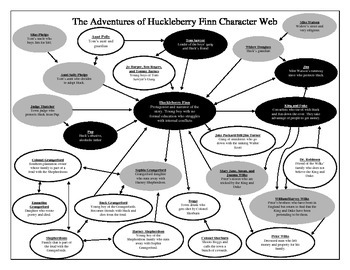 The Adventures of Huckleberry Finn Character Web