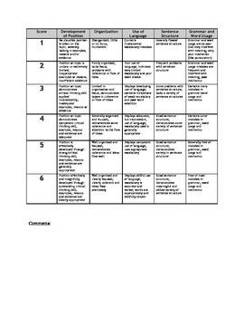 The Adventures of Huckleberry Finn - In-Class SAT Essay