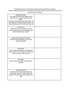 The Adventures of Huckleberry Finn Maturing Theme Chart