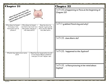 The Adventures of a South Pole Pig - Book Study and Literature Scoot