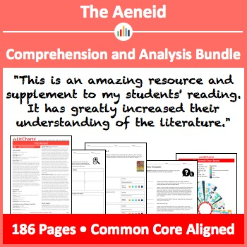 The Aeneid – Comprehension and Analysis Bundle
