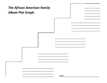 The African American Family Album Plot Graph - Dorothy Hoobler