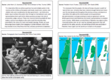 The Aftermath of WWII (LP + Docs + PPT + Notes)