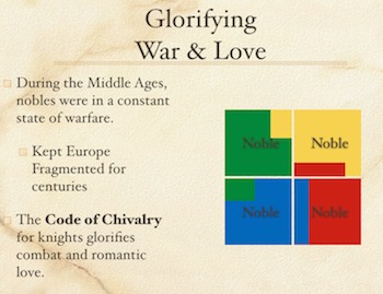 The Age of Chivalry PowerPoint and Keynote Presentation
