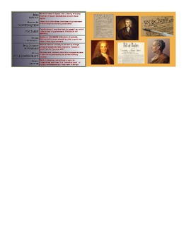 The Age of Enlightenment Guided Notes Outline