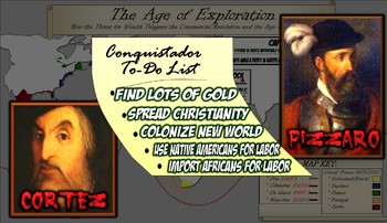 """The Age of Exploration """"Dynamic"""" PowerPoint"""