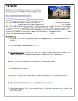 The Alamo: A Web Activity