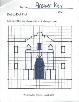 The Alamo Dot to Dot, Graphing Ordered Pairs, Hidden Picture