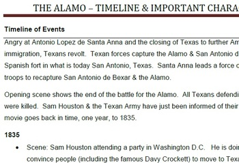 The Alamo Viewing Guide