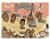 """""""The Alchemist"""" Illustrated Character Map"""