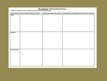 The Alchemist Literary Elements Chart