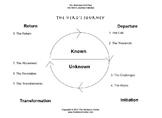 The Alchemist & The Hero's Journey: A 6-Week Unit Plan w/ Essay Project