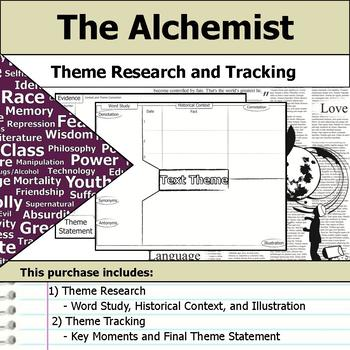 The Alchemist - Theme Tracking Notes Etymology & Context Research