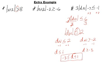 """The Algebra Flipped Classroom: Chapter 2 """"Solving Linear Inequalities"""""""