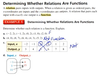 """The Algebra Flipped Classroom: Chapter 3 """"Graphing Linear Functions"""""""