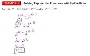 """The Algebra Flipped Classroom: Chapter 6 """"Exponential Functions and Sequences"""""""