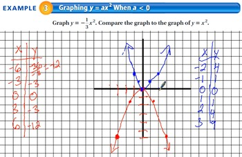 "The Algebra Flipped Classroom: Chapter 8 ""Graphing Quadrat"