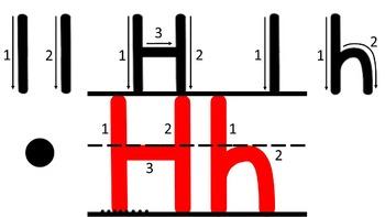 The Alphabet Writing Slides