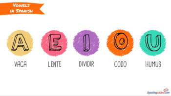 The Alphabet in Spanish Mini Lesson Plan (Lección Preliminar)